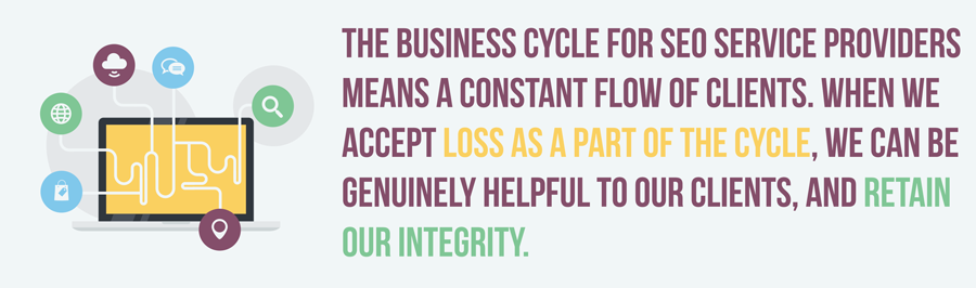 SEO business cycle